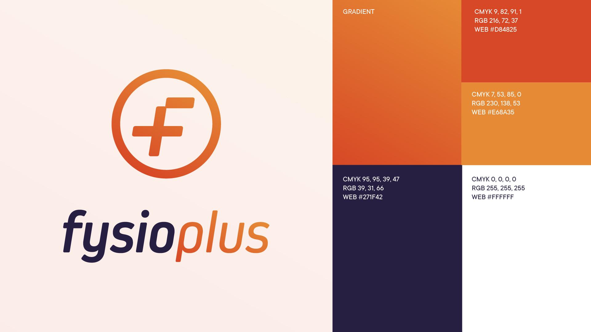 Fysioplus
